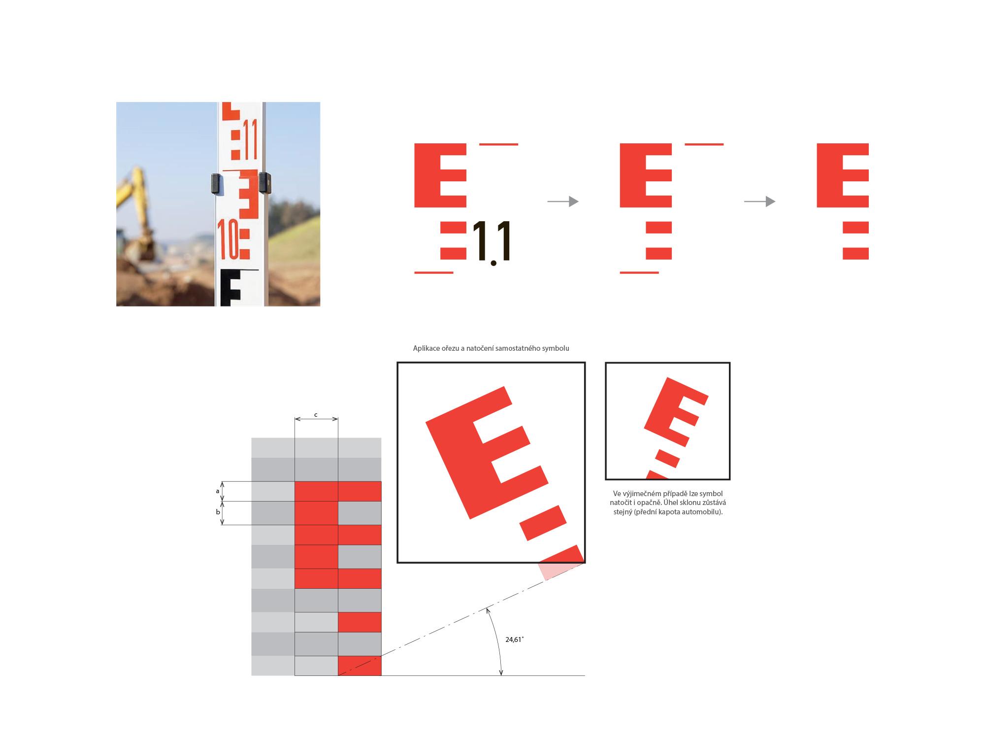 Geodezíe - evoluce symbolu